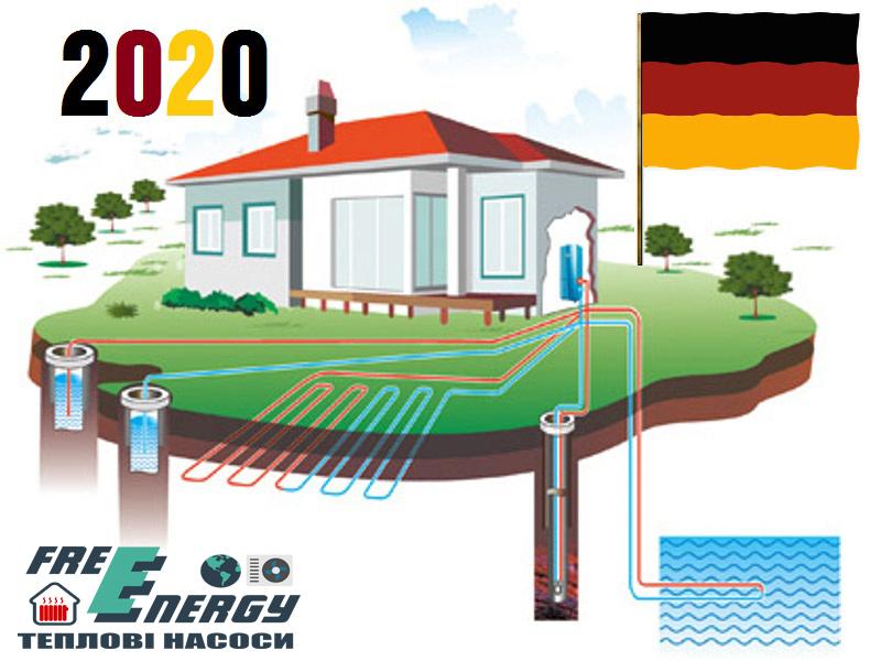 Теплові насоси в Німеччині
